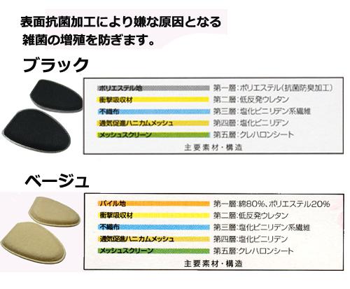 低反発中敷き 靴のサイズ調整 サイズ調整用インソール