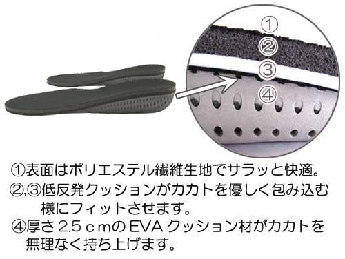 カカトフィット&アップインソール3.5cm#4 コロンブス スタイルソリューションCOLUMBUS Style Solution説明1